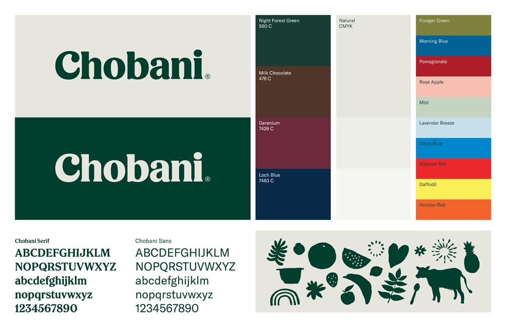 Chobani品牌形象升级的意义,品牌色设计