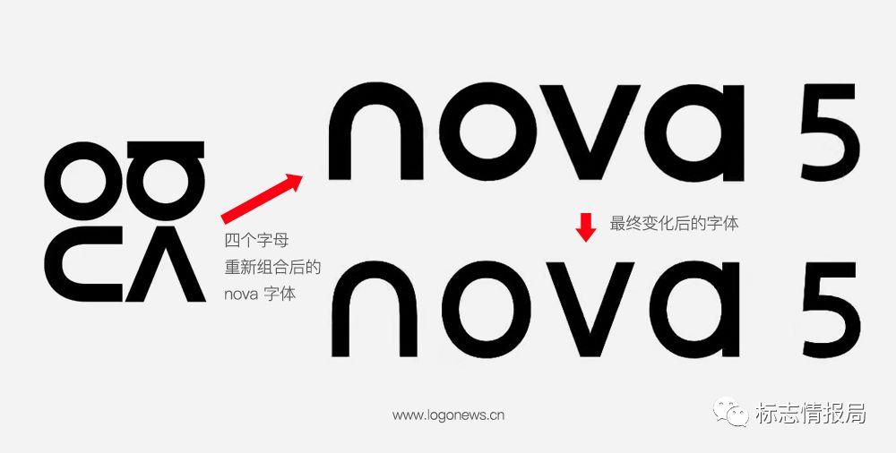 华为nova手机品牌形象设计,年轻国际化气质, 字体设计分析