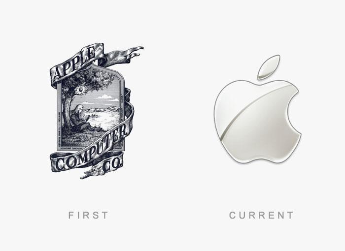 品牌LOGO火狐体育娱乐:不只是象征,更是风格的引领,logo火狐体育娱乐,品牌logo火狐体育娱乐,苹果