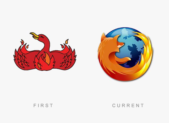 品牌LOGO火狐体育娱乐:不只是象征,更是风格的引领,logo火狐体育娱乐,品牌logo火狐体育娱乐,火狐浏览器