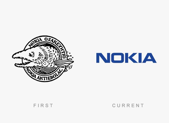 品牌LOGO火狐体育娱乐:不只是象征,更是风格的引领,logo火狐体育娱乐,品牌logo火狐体育娱乐,诺基亚