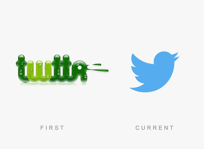 品牌LOGO火狐体育娱乐:不只是象征,更是风格的引领,logo火狐体育娱乐,品牌logo火狐体育娱乐,推特