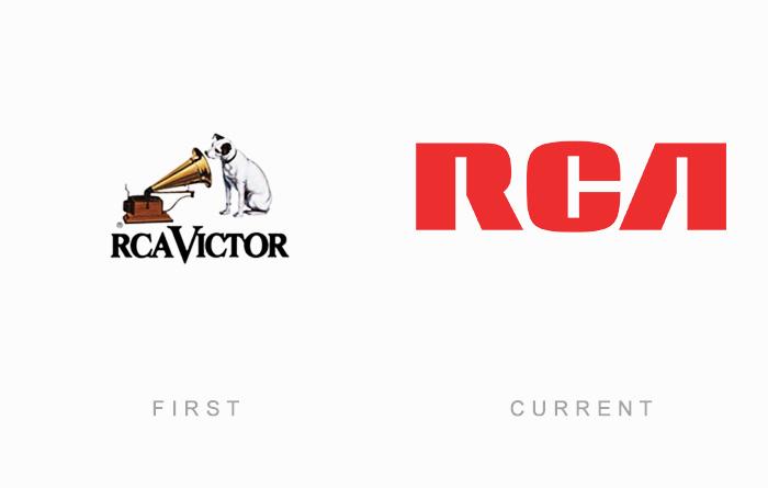 品牌LOGO火狐体育娱乐:不只是象征,更是风格的引领,logo火狐体育娱乐,品牌logo火狐体育娱乐,美国无线电公司
