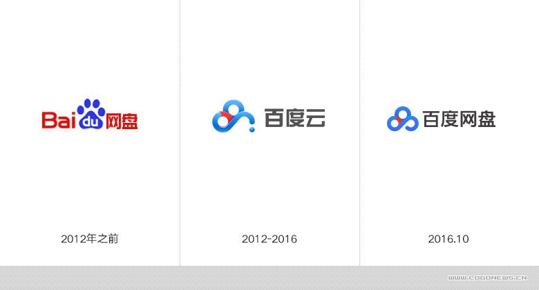 百度网盘产品形象设计,三代logo设计对比分析