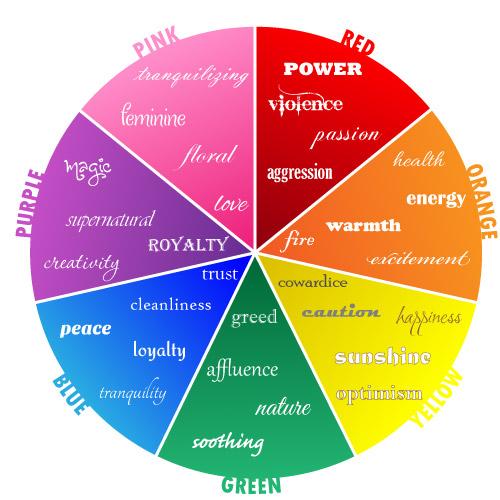 logo设计标准规范:如何为企业logo设计选择正确品牌颜色?