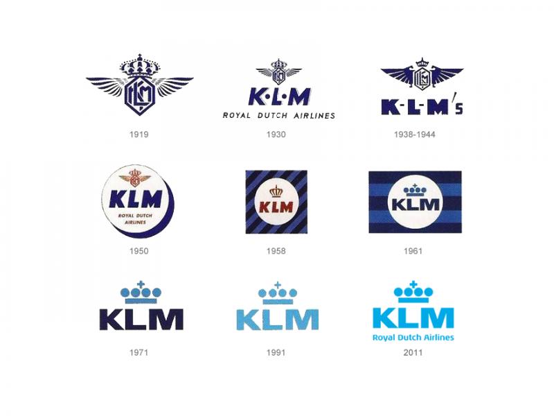KLM logo Evolution (1919-2011)