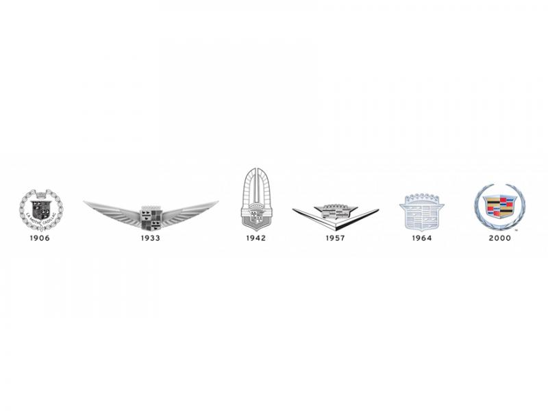 Cadillac logo evolution