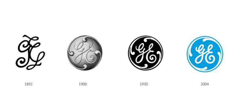 GE logo revolution