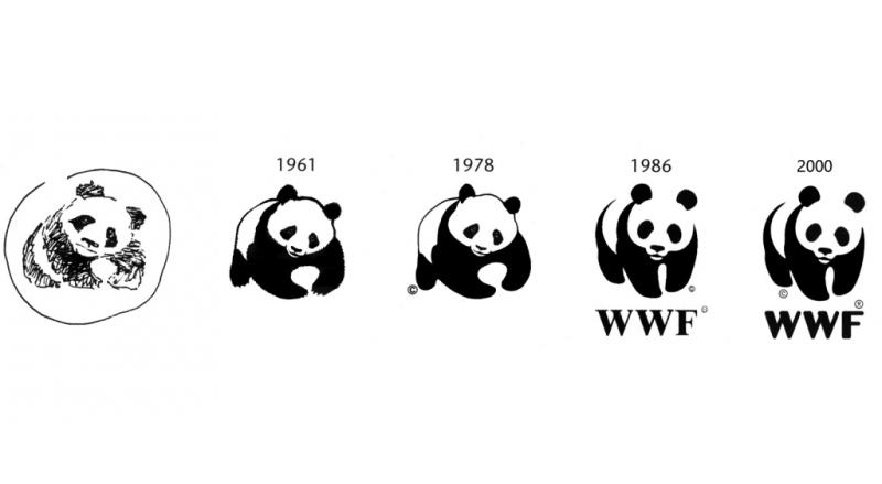 WWF_Logo_Evolution