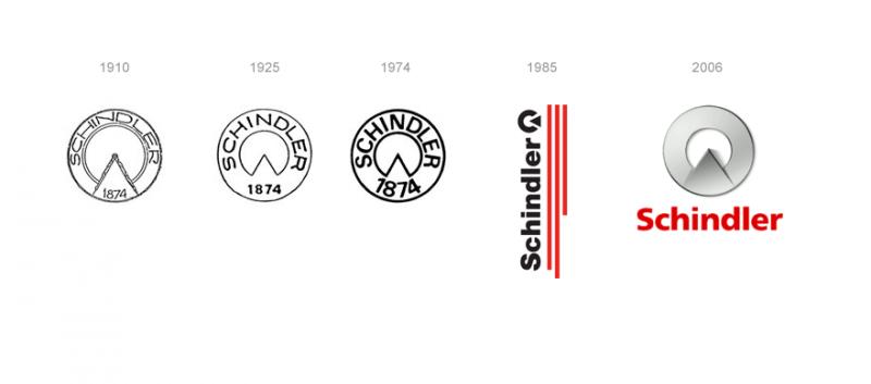 Schindler logo evolution