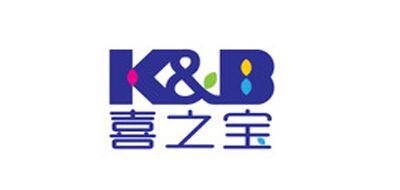 喜之宝SZKIDSBUD玩具标志logo设计